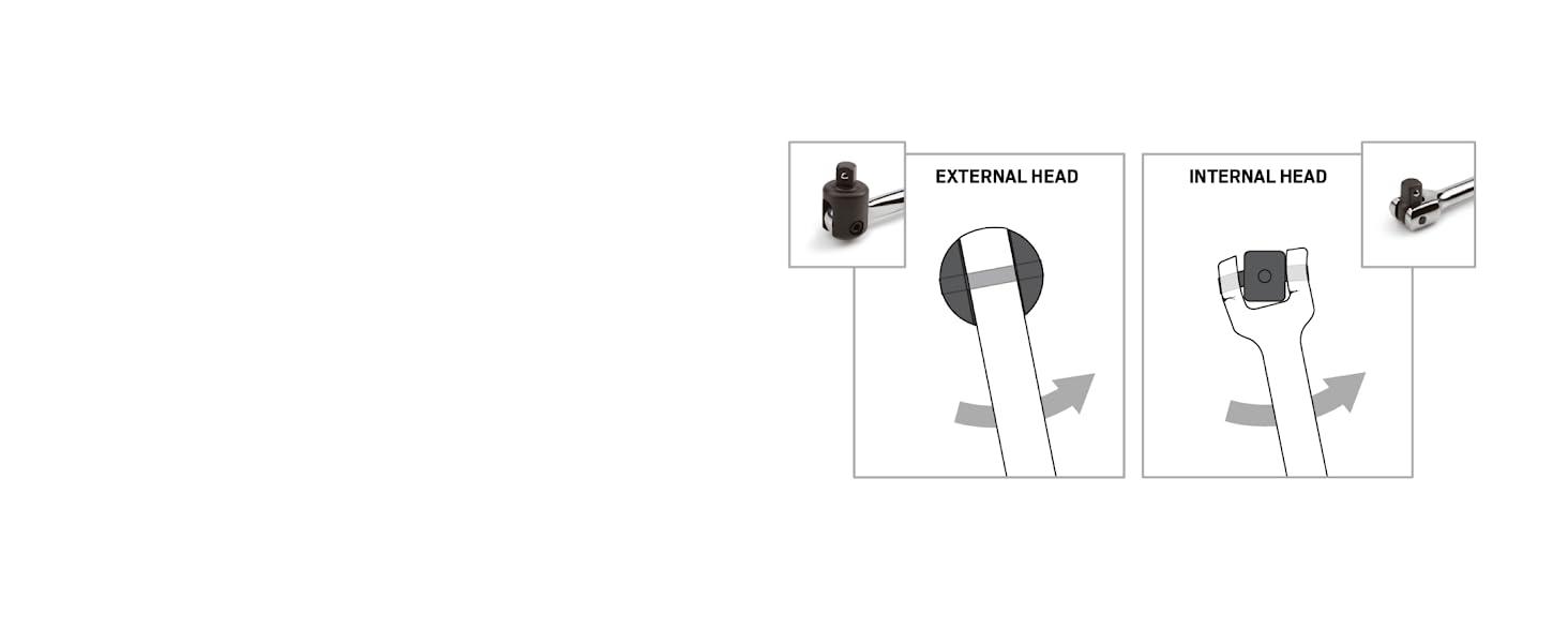 stronger external head