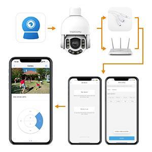 Connection- Topcony WiFi IP Camera