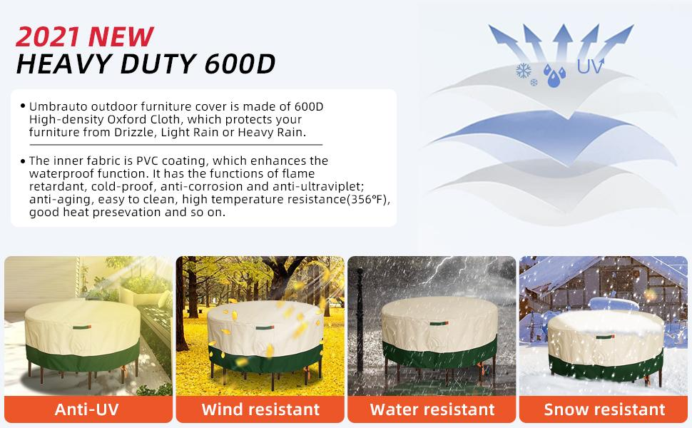 All Weather Umbrauto Outdoor Table Round Covers