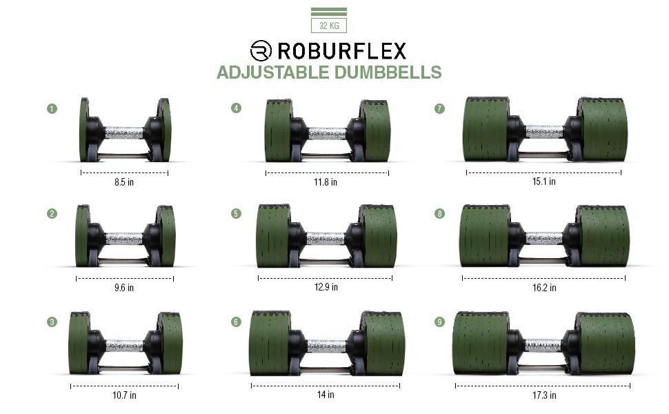 green 32kg infograpics2
