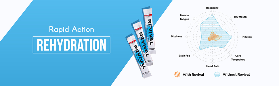 revival rapid rehydration electrolyte hydration powder packets
