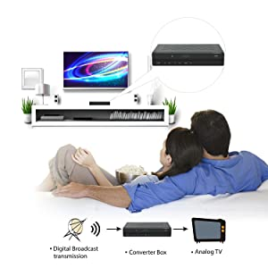 Couple watching iView 3500STBIII - Pass digital signals to converter box to your analog TV
