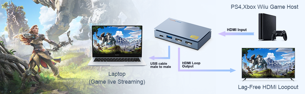 capture cards Xbox one for live streaming, support 3 devices showing real-time at the same time