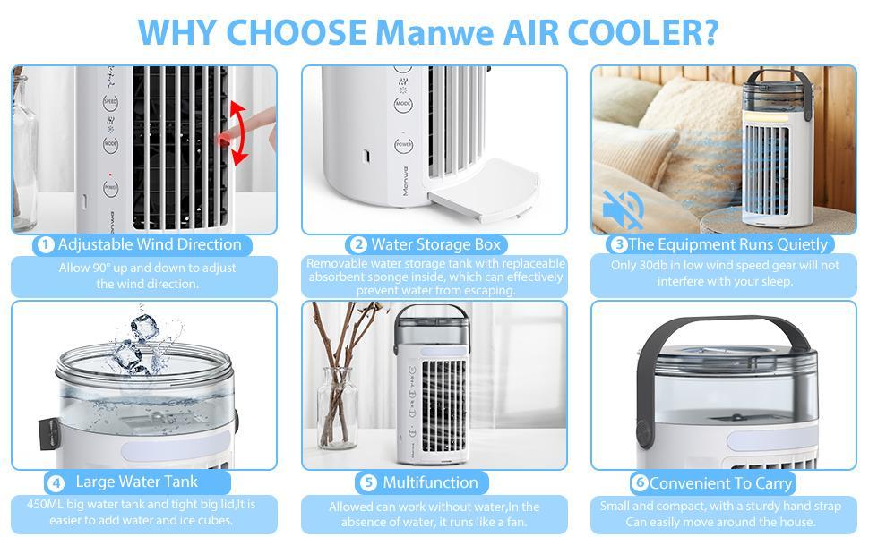 Pourquoi choisir le refroidisseur d'air Manwe