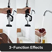 3 function effects
