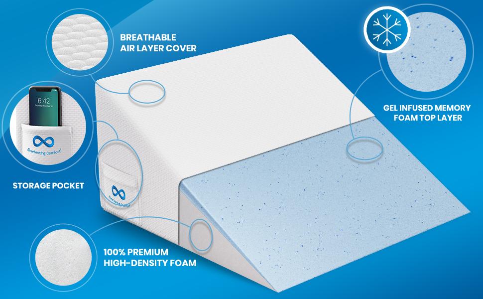 Sleep apnea pillow design breakdown with labels
