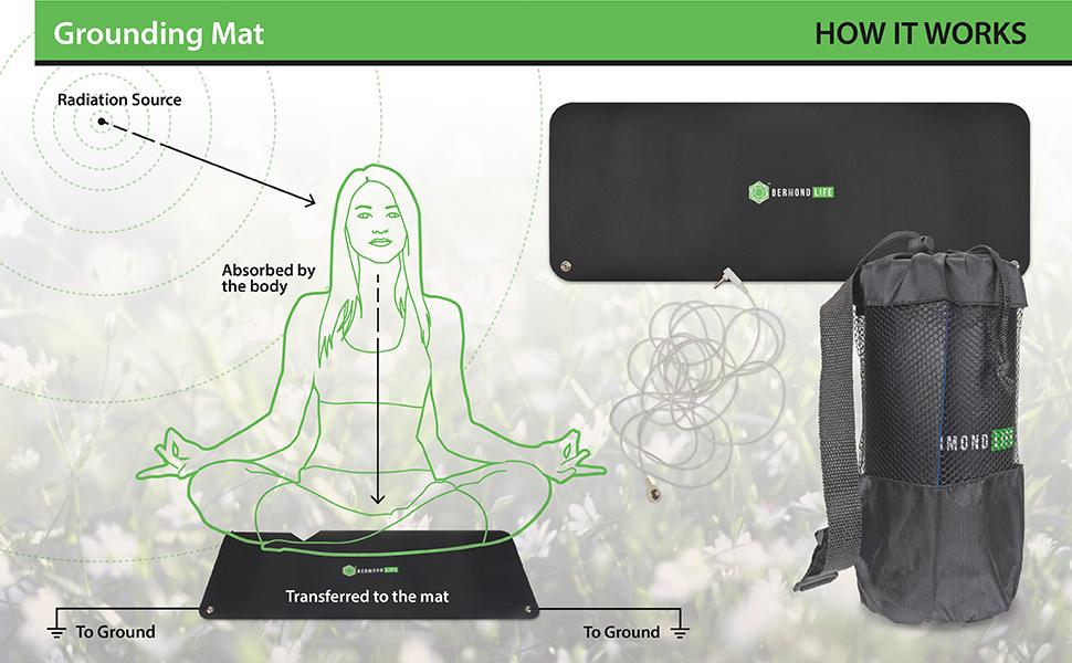 How the grounding mat works.