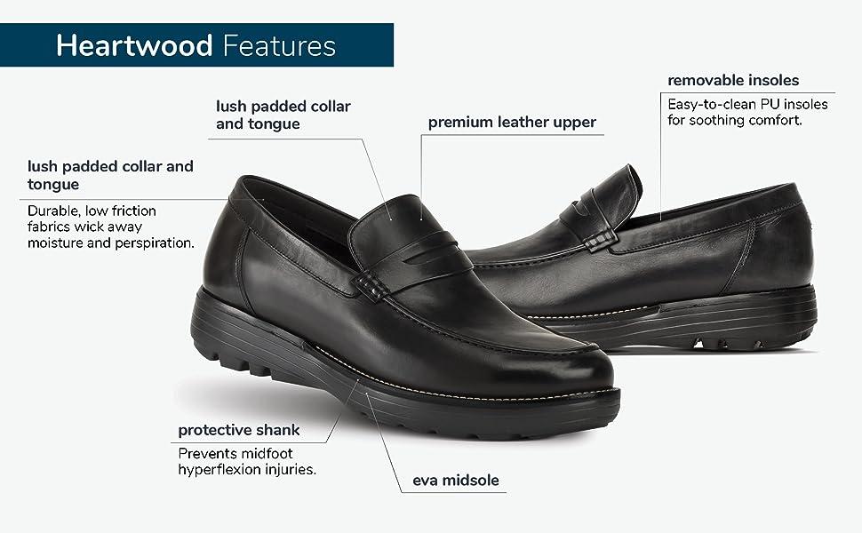 GDEFY Heartwood Features