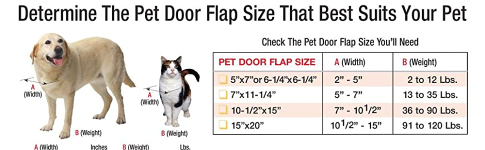 Measure the width and weight of your pet.