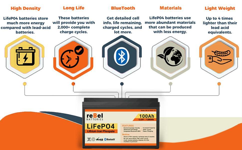 lifepo4 features, 12v 100ah lifepo4, lithium iron phosphate
