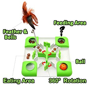 How to Play The Cat Puzzle Feeder Toys?