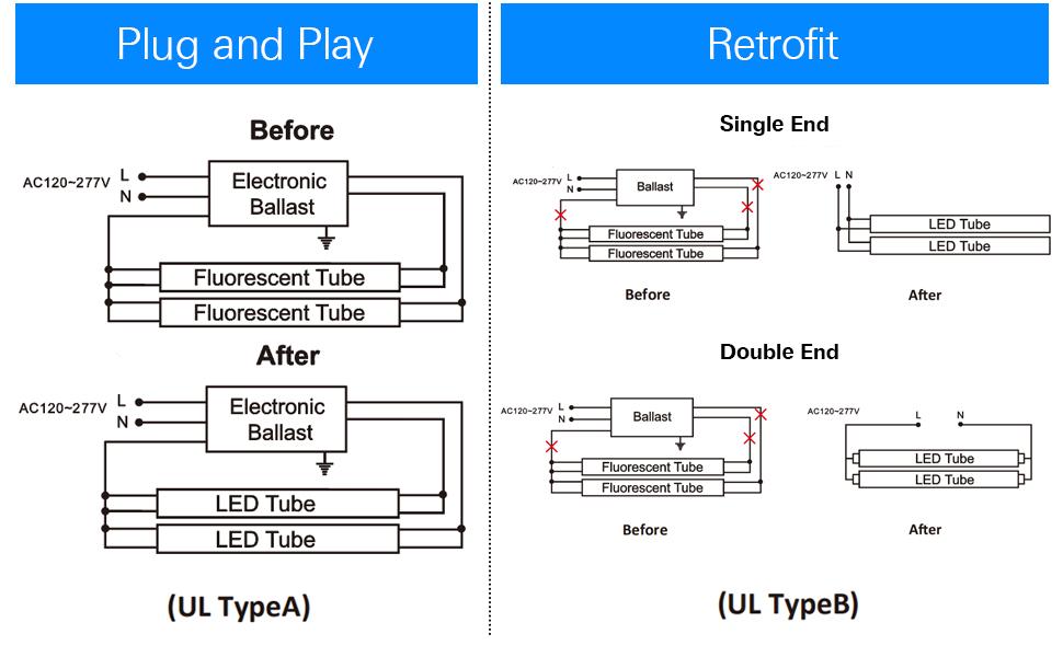 plug and play led tube