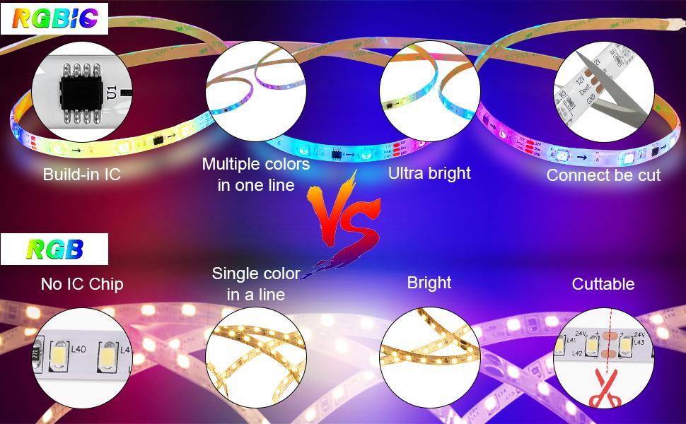 LED Strip Lights RGBIC 2
