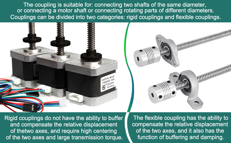The coupling is suitable for
