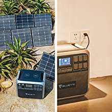BLUETTI AC200P Get Recharged by Solar and AC Power Simultaneously