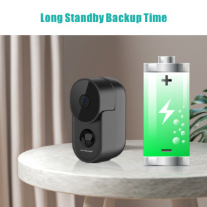 battery security camera