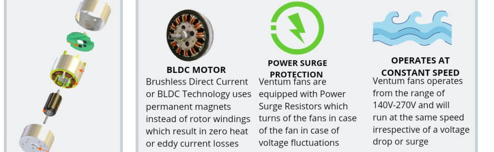 BLDC TECHNOLOGY WITH POWER BEAT