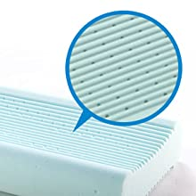 memory foam with ventilated hole punch