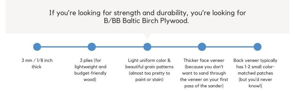 If you're looking for strength and durability, you're looking for B/BB Baltic Birch Plywood.