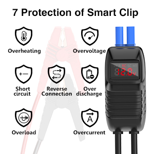 Smart Clamps with Screen
