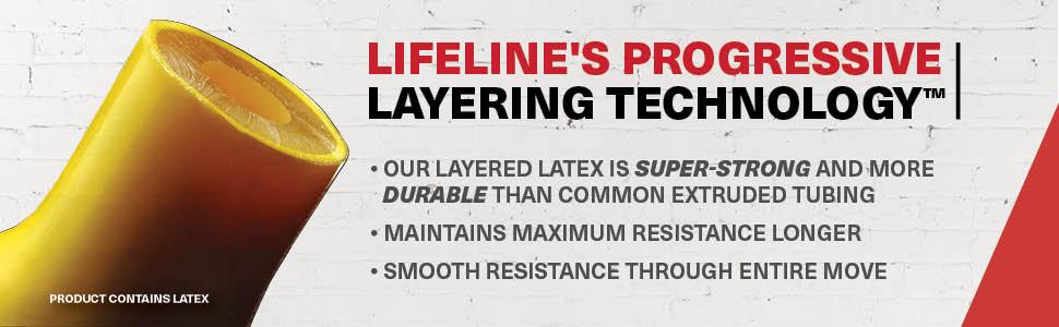 lifeline layering