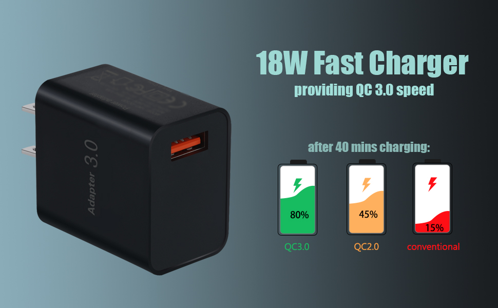 QC3.0 wall charger