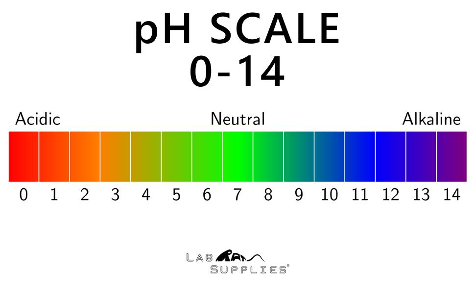 LabRat Supplies pH Scale 0-14