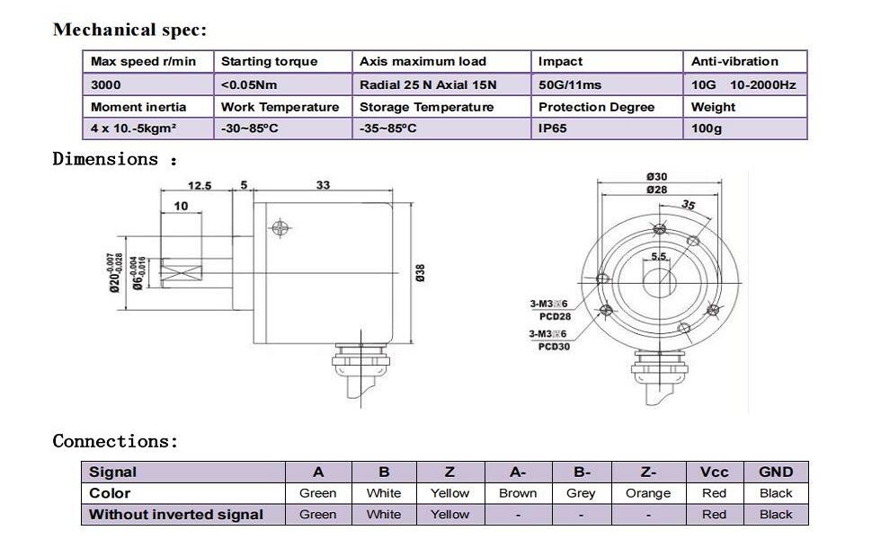 Solid Shaft Rotary Encoder