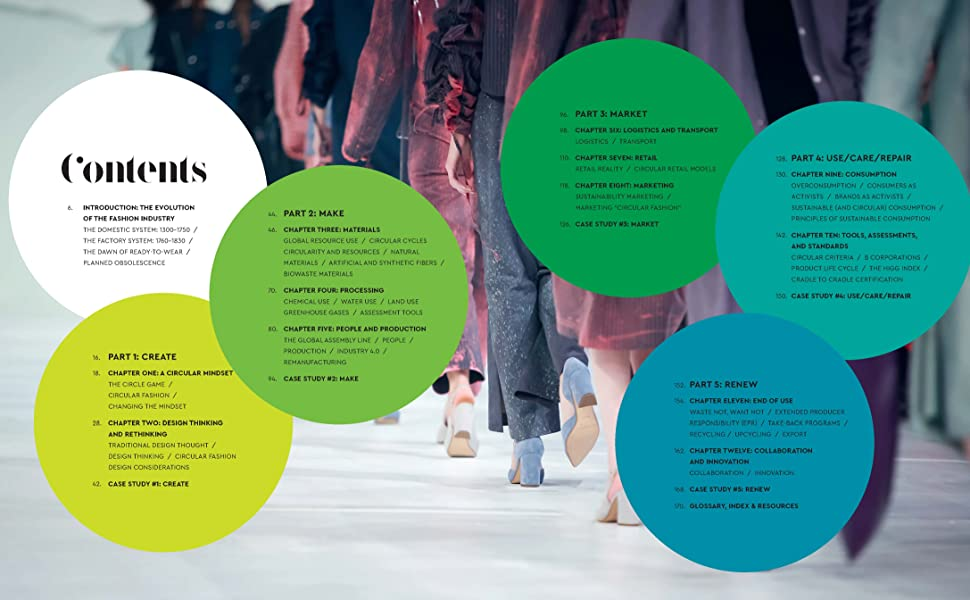 Circular Fashion Table of Contents