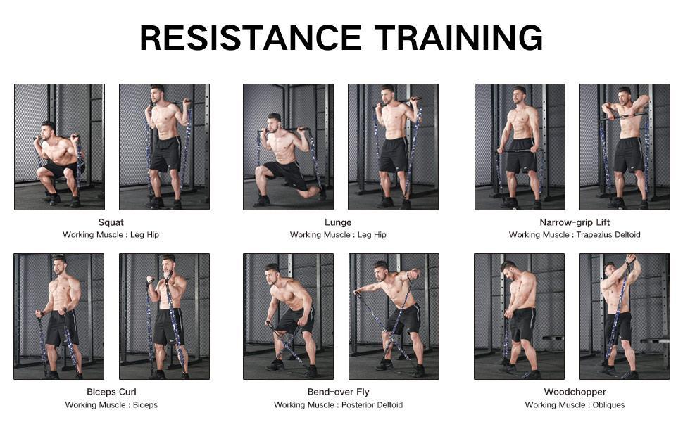 Weerstand Training