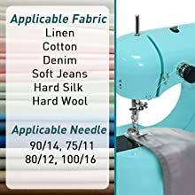 Applicable Fabric and Needle
