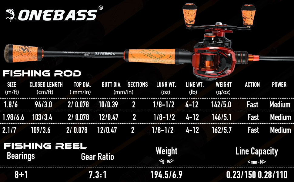 size of the rod and reel