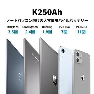 K250AH 適した機種
