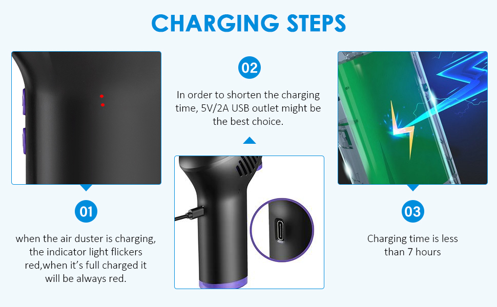 charging steos of compressed air