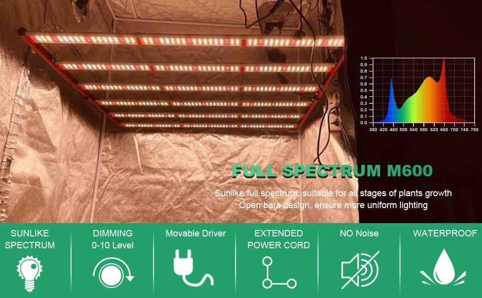 AGLEX M600 light bar