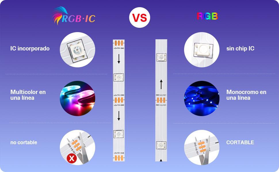 RGB VS RGB+IC