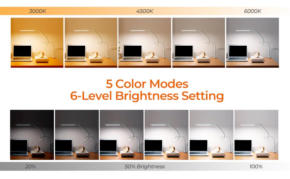 color mode and color temperature