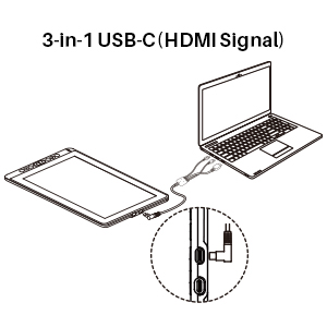 3 in 1 USB-C Cable
