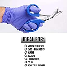 shears infographic