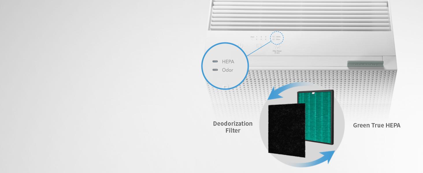 Airmega 150 Filter Indicator