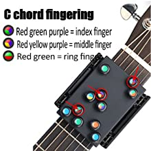 C chord fingering