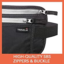 High Quality SBS Zippers & Buckle
