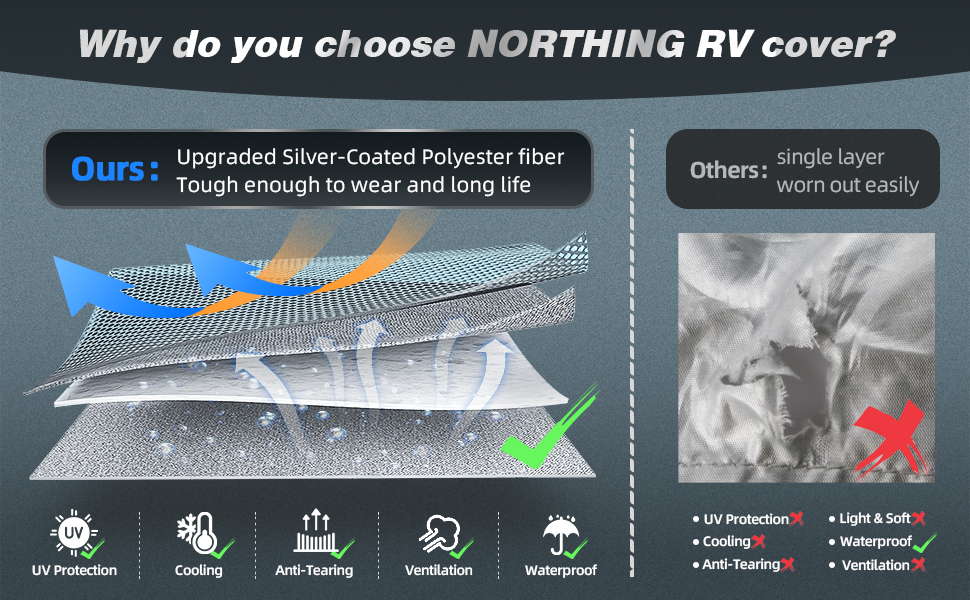 Why do you choose NORTHING RV cover?