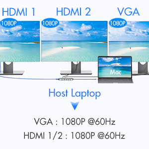 Dell Docking Staion