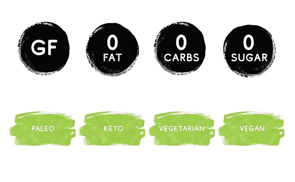 gluten fat carbs sugar free