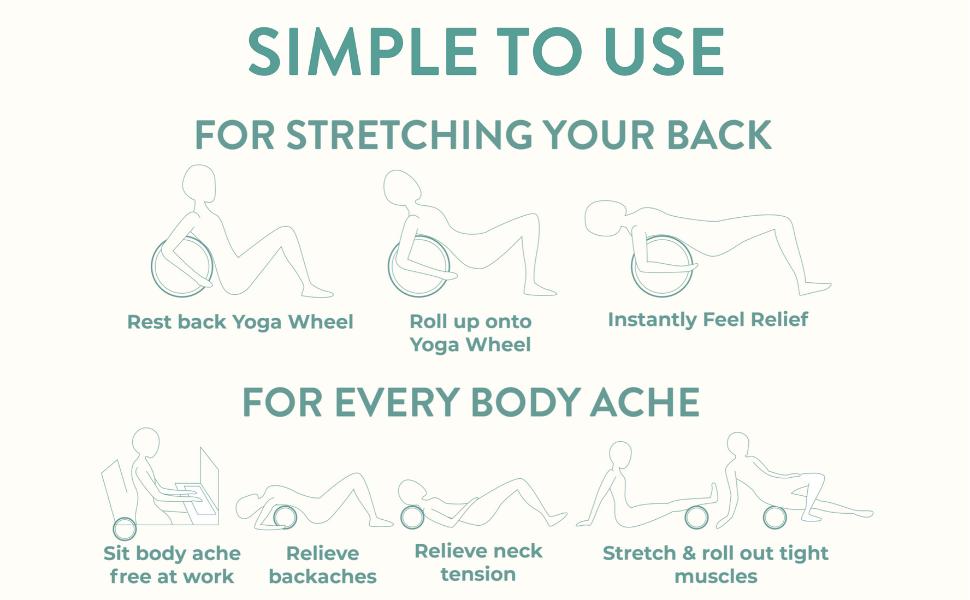 Yoga Wheel Guide
