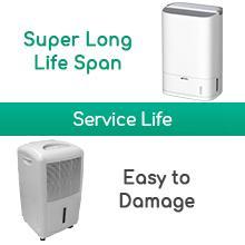 long life span