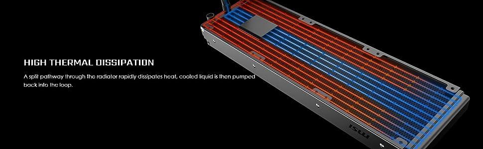Flow of heat dissipation