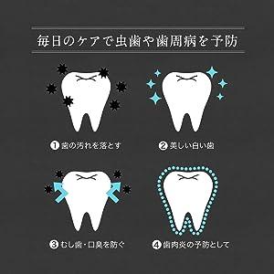 ASPLUSH 毎日のケアで虫歯や歯周病を予防