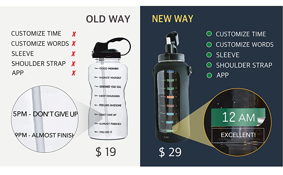 Sleeve FLES 64 oz Water Bottle with Time Marker Customize Drinking Time with Stickers Strap. BPA Free Tritan Botttle with Straw